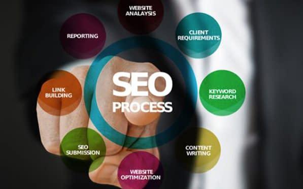 www.blu-print-webdesign.com - SEO -  Digital Marketing Services